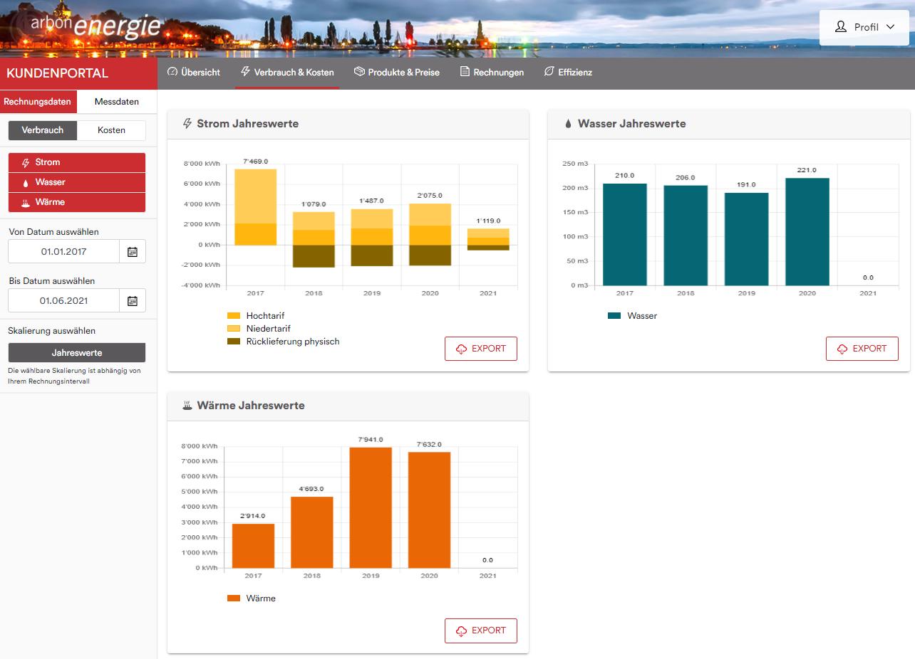 Ansicht Kundenportal Arbon Energie AG